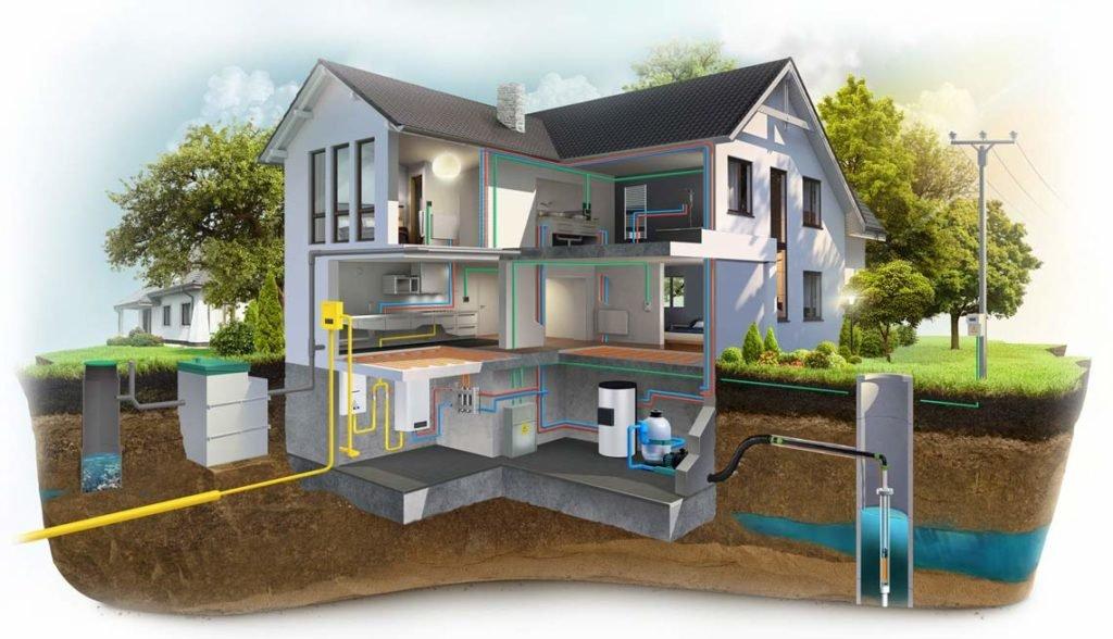 Система-отопления,-водоснабжения-и-канализации-для-дома-80-100-кв.м.--150-000-руб