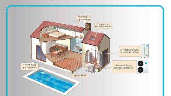 Схема функционирования тепловго наоса